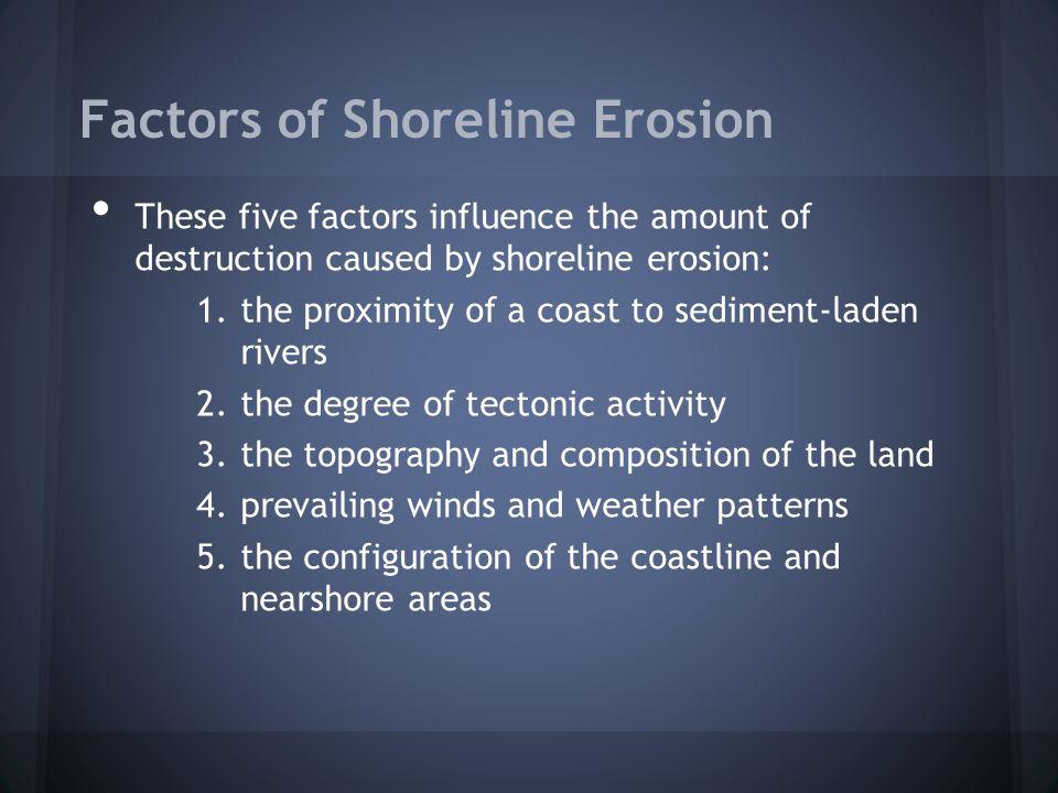 Factors of Shoreline Erosion