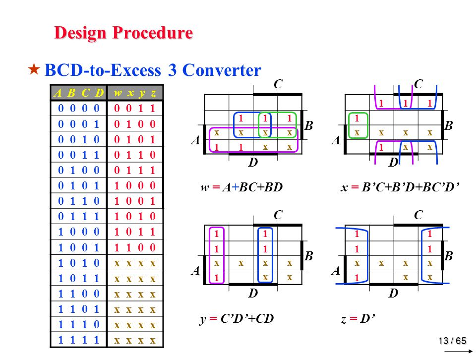 BCD-to-Excess 3 Converter