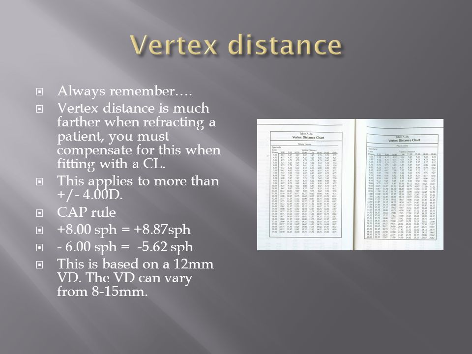 Vertex distance Always remember….