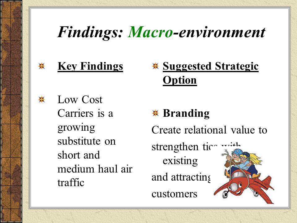Findings: Macro-environment