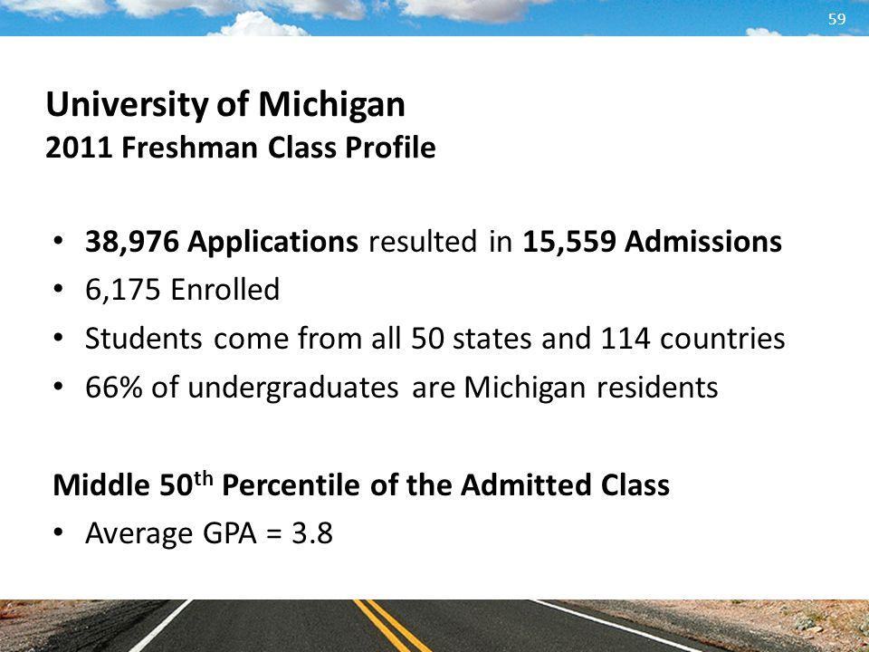 University of Michigan 2011 Freshman Class Profile