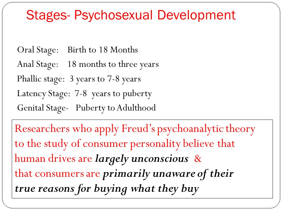 Stages- Psychosexual Development