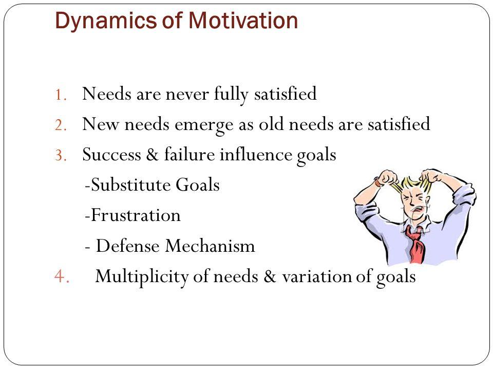 Dynamics of Motivation