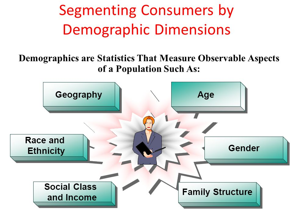 Segmenting Consumers by Demographic Dimensions