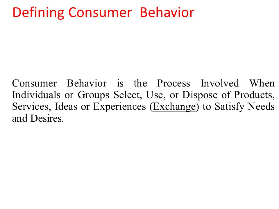 Defining Consumer Behavior