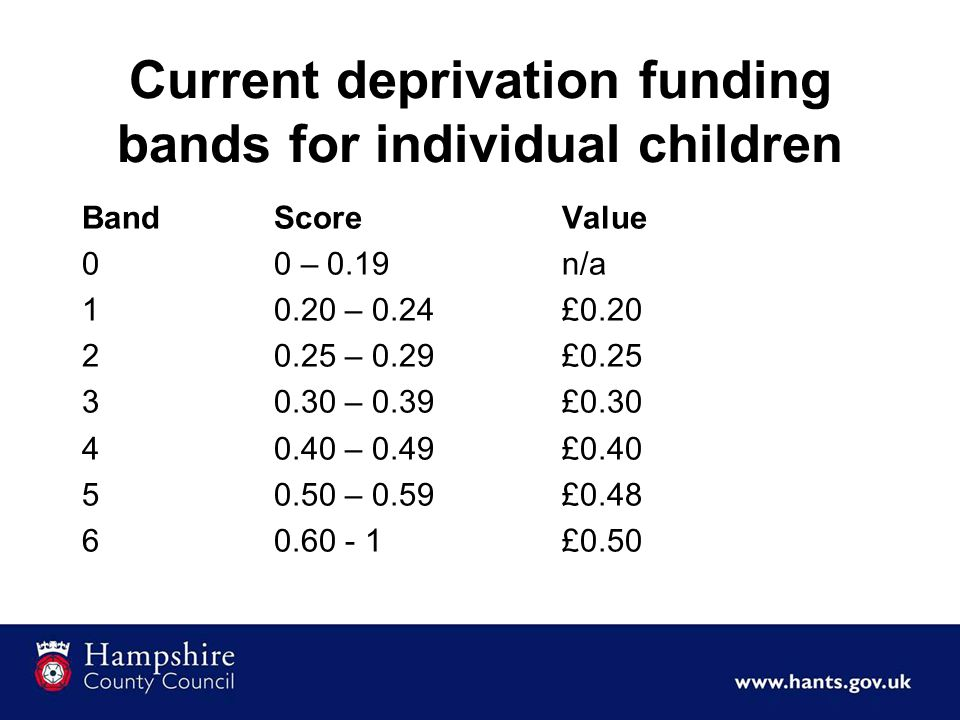Current deprivation funding bands for individual children
