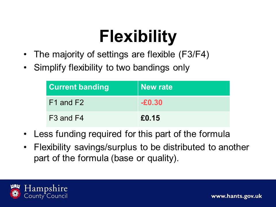 Flexibility The majority of settings are flexible (F3/F4)