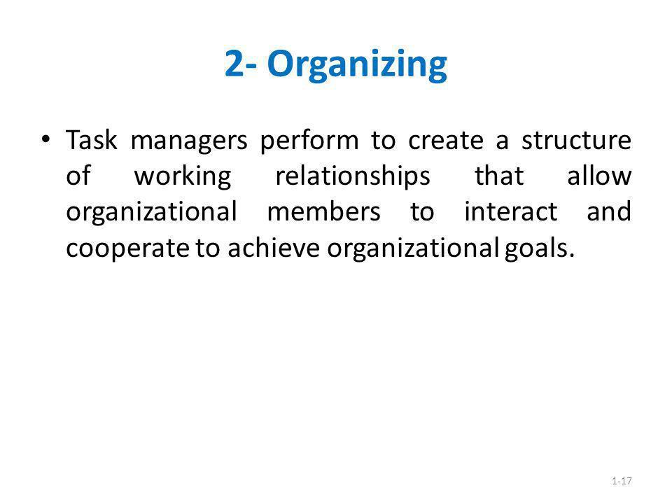 2- Organizing