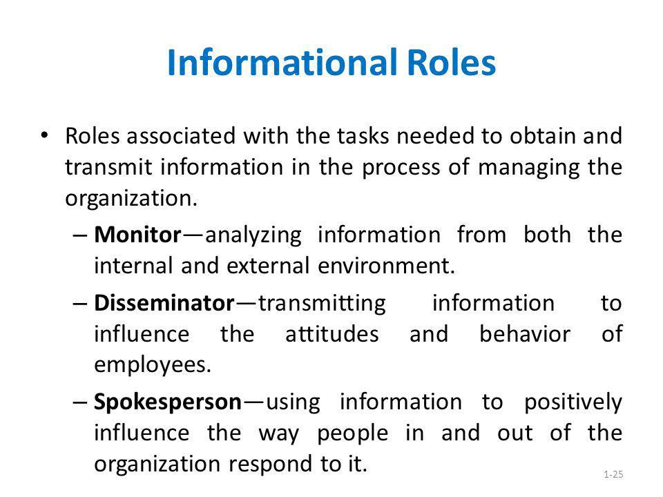 Informational Roles Roles associated with the tasks needed to obtain and transmit information in the process of managing the organization.