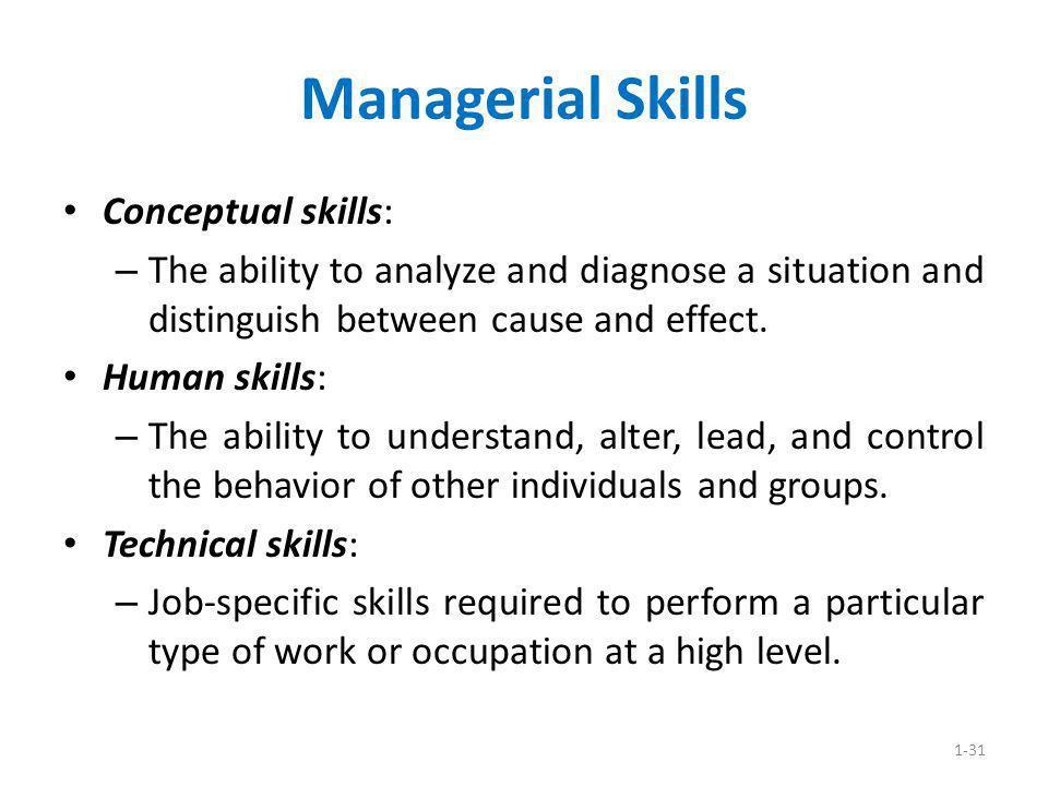 Managerial Skills Conceptual skills: