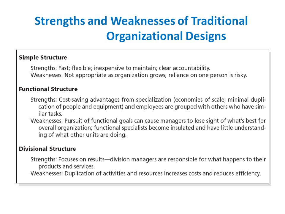 Strengths and Weaknesses of Traditional Organizational Designs
