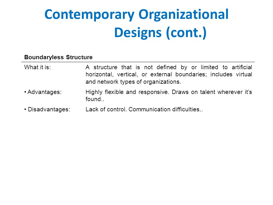 Contemporary Organizational Designs (cont.)