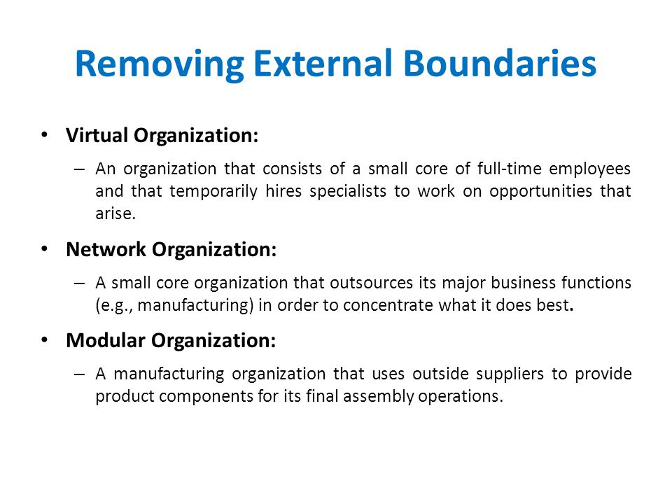 Removing External Boundaries