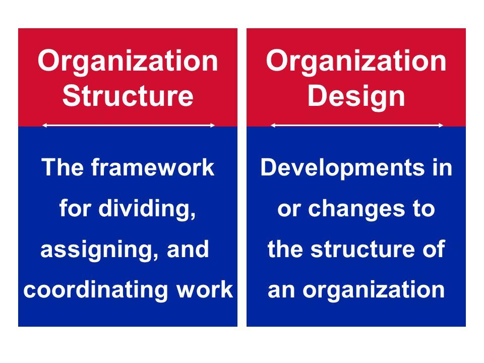 Organization Structure Organization Design
