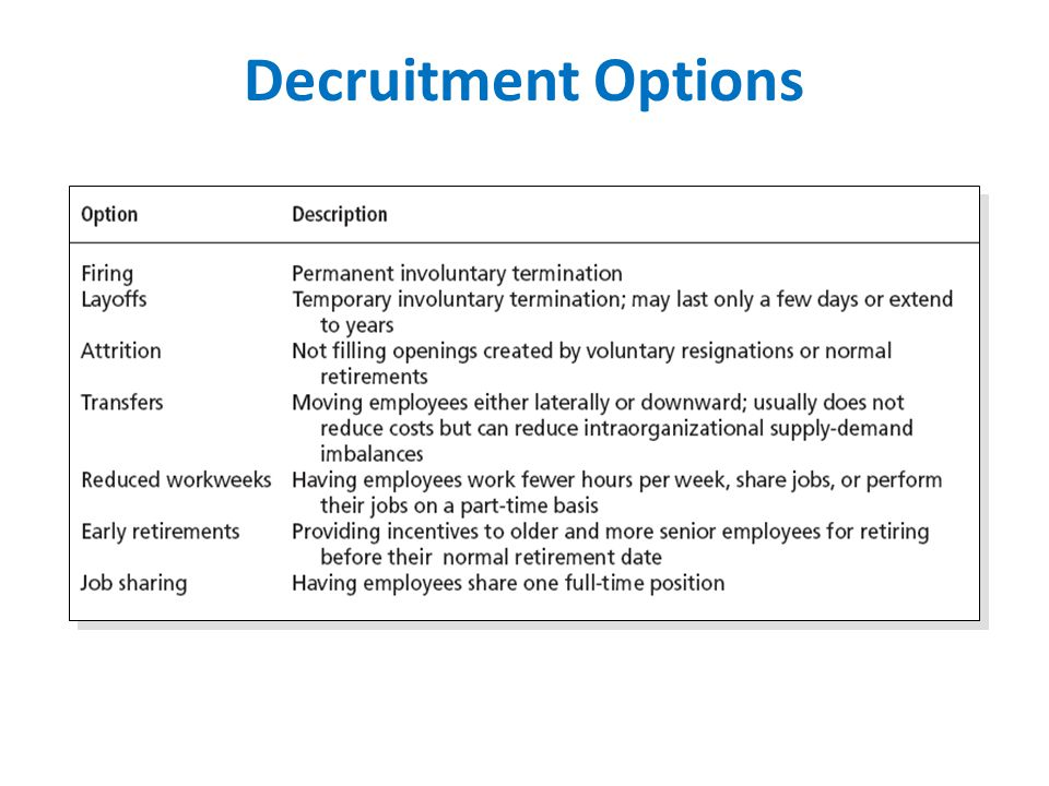Decruitment Options