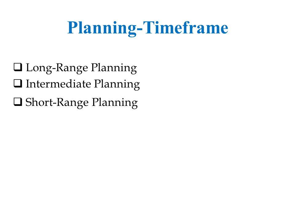 Planning-Timeframe Long-Range Planning Intermediate Planning