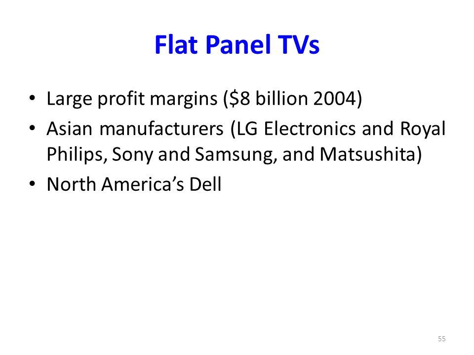 Flat Panel TVs Large profit margins ($8 billion 2004)