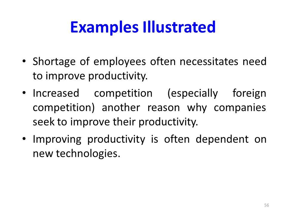 Examples Illustrated Shortage of employees often necessitates need to improve productivity.