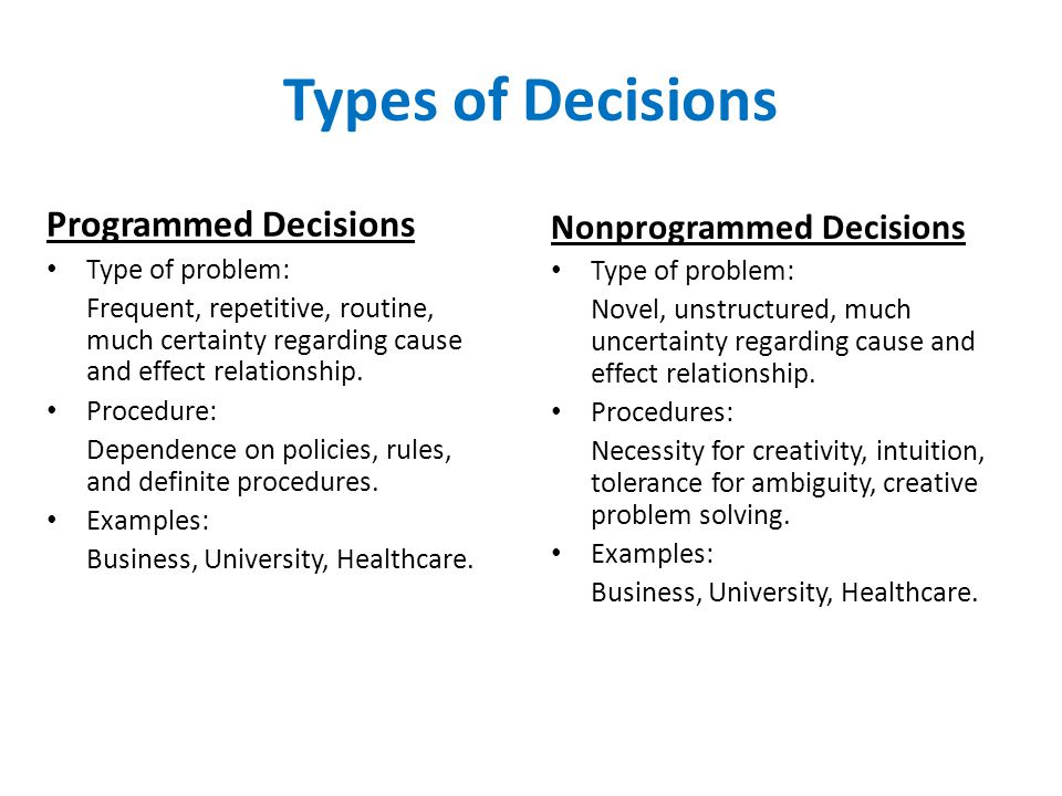 Types of Decisions Programmed Decisions Nonprogrammed Decisions