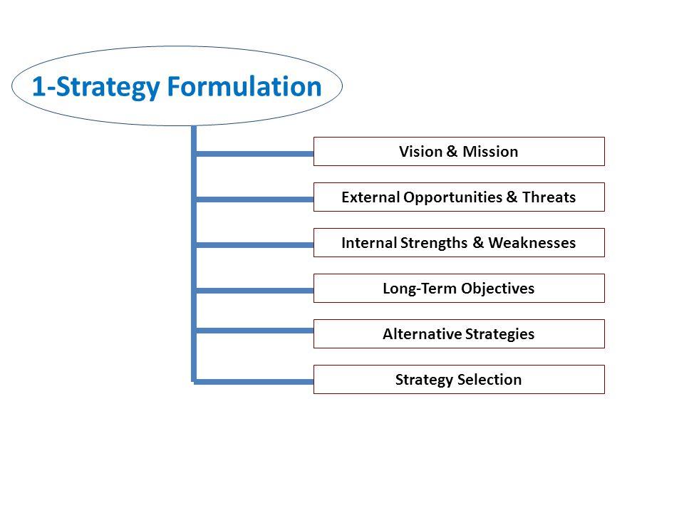 1-Strategy Formulation