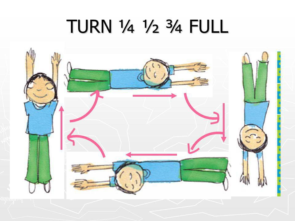 TURN ¼ ½ ¾ FULL