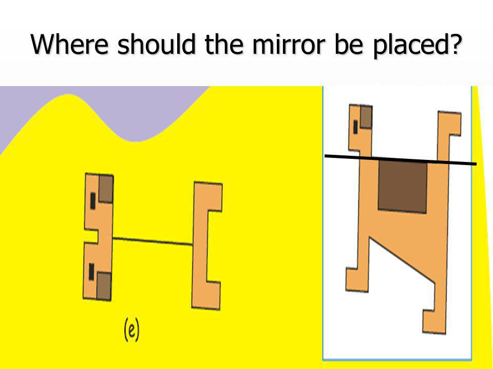 Where should the mirror be placed