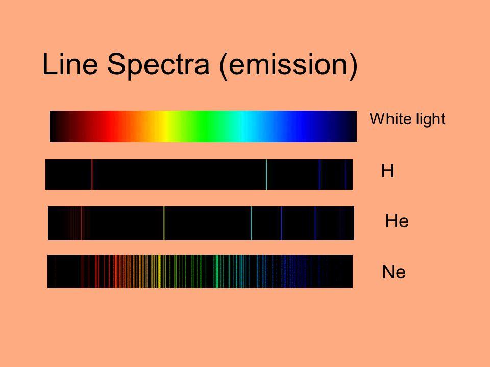 Line Spectra (emission)