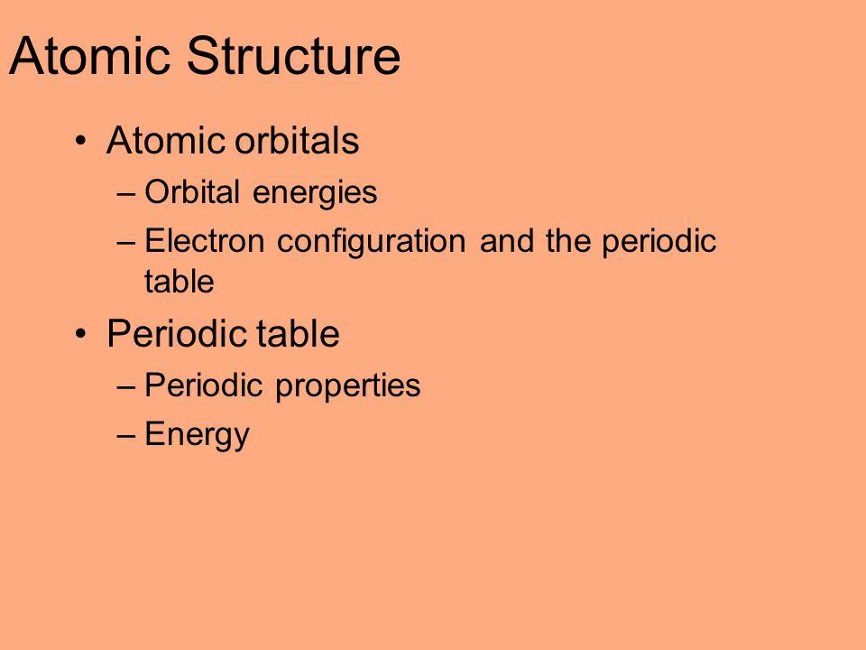 Atomic Structure Atomic orbitals Periodic table Orbital energies