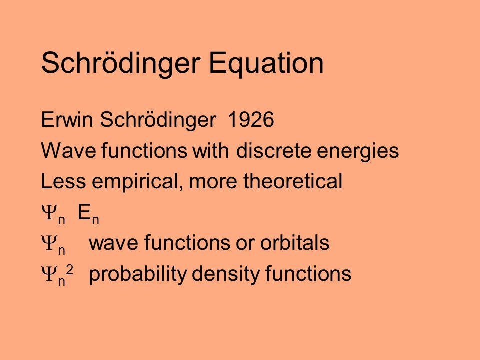 Schrödinger Equation Erwin Schrödinger 1926