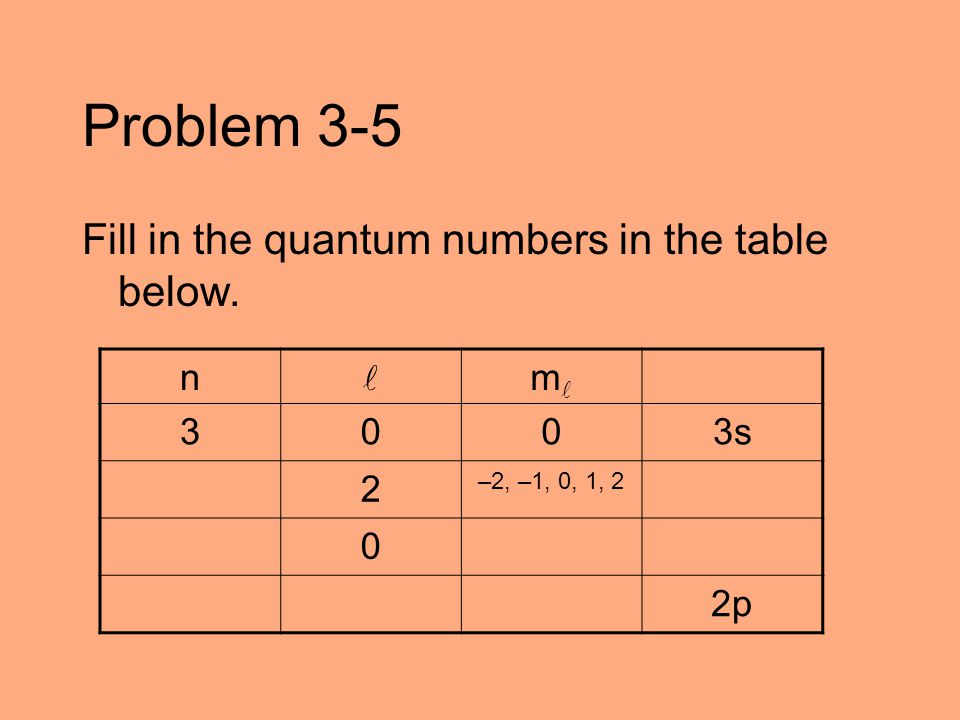 Problem 3-5 Fill in the quantum numbers in the table below. n  m 3
