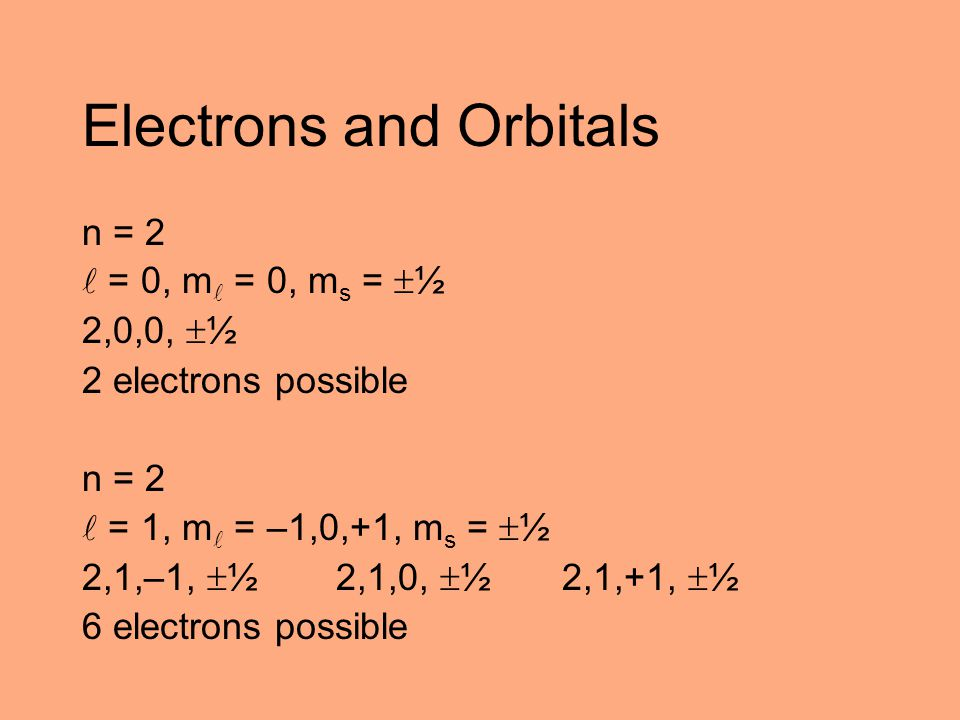 Electrons and Orbitals
