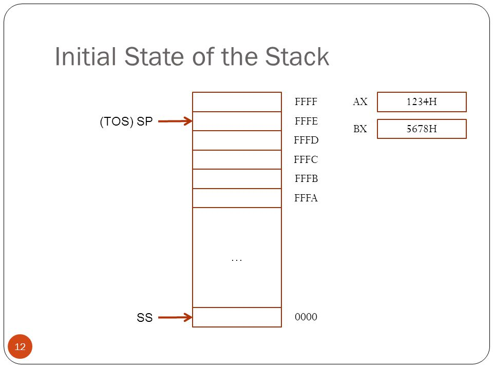 Initial State of the Stack