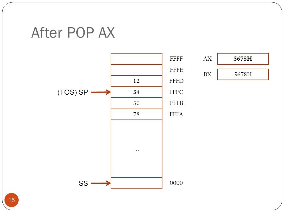After POP AX FFFF AX 5678H FFFE BX 5678H 12 FFFD (TOS) SP 34 FFFC 56