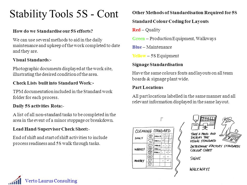 Stability Tools 5S - Cont