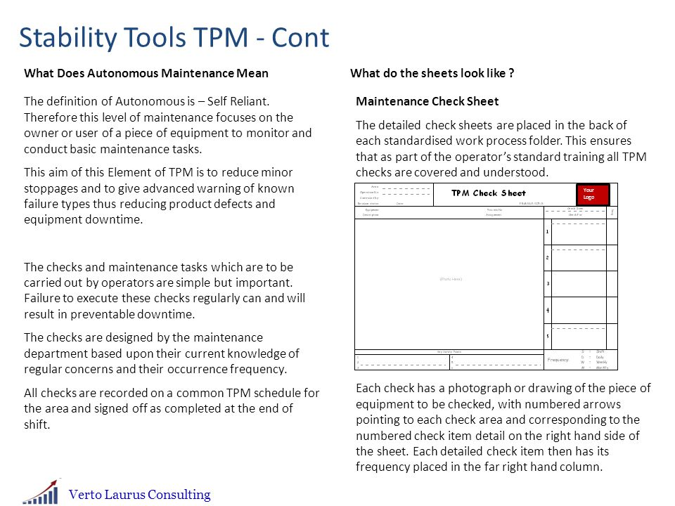 Stability Tools TPM - Cont