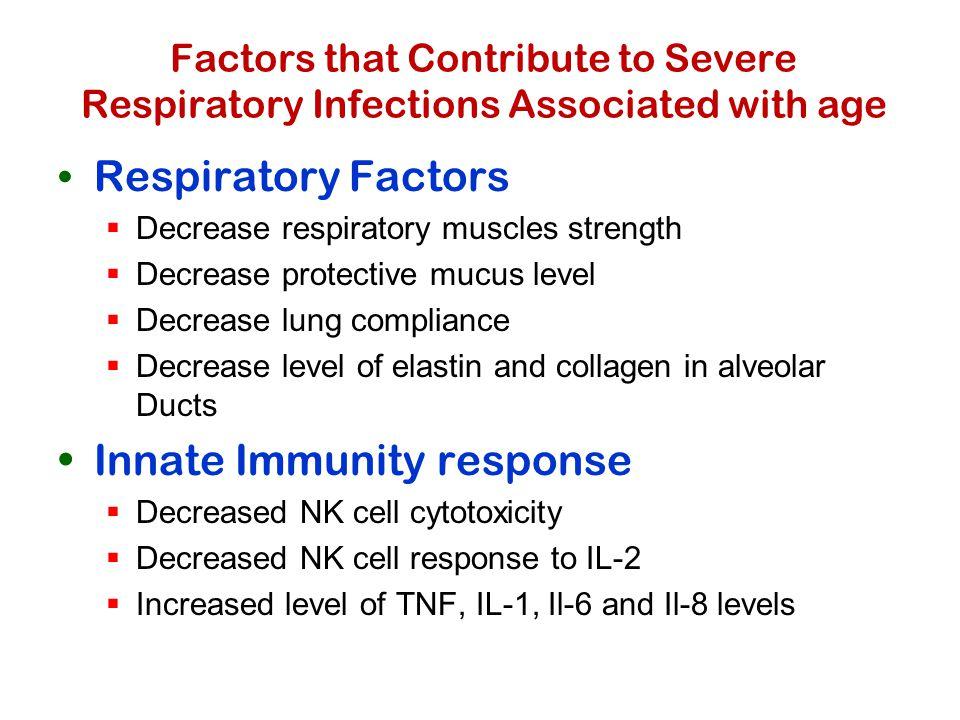 Innate Immunity response