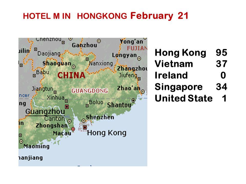 HOTEL M IN HONGKONG February 21