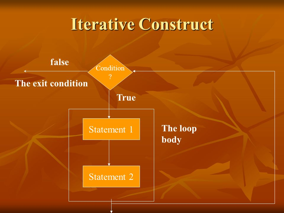 Iterative Construct false The exit condition True Statement 1