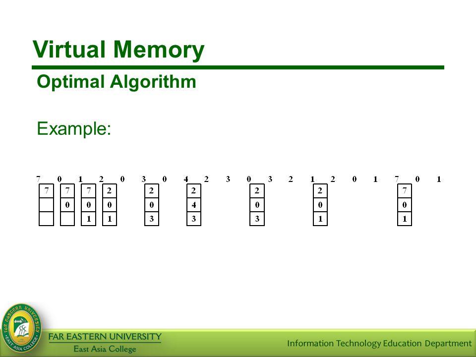 Virtual Memory Optimal Algorithm Example: