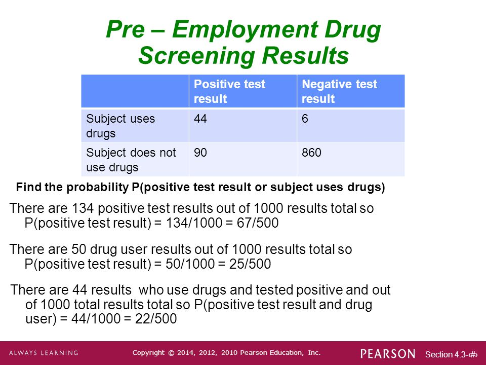 Pre – Employment Drug Screening Results
