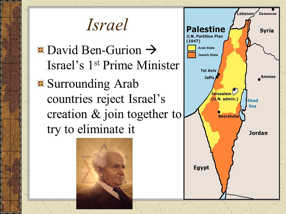 Israel David Ben-Gurion  Israel's 1st Prime Minister