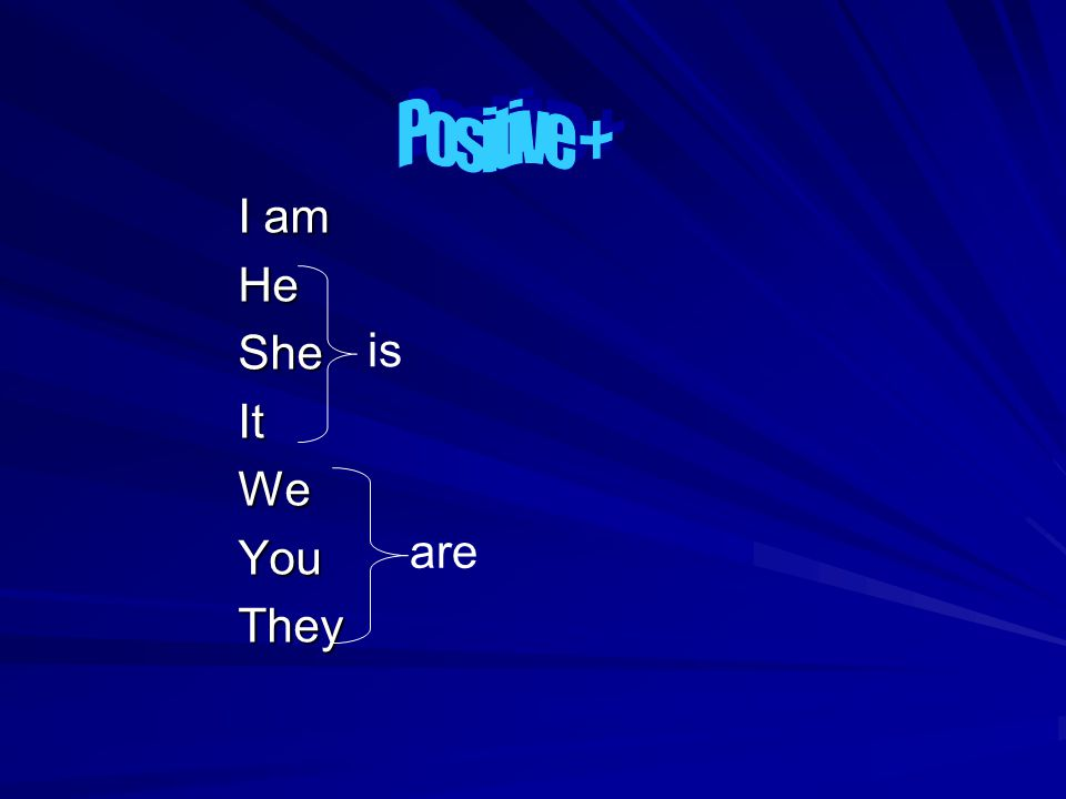 Positive + I am He She It We You They is are