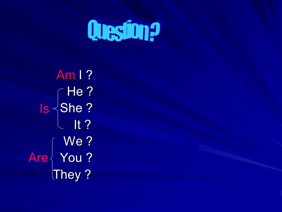 Question Am I He She It We You They Is Are
