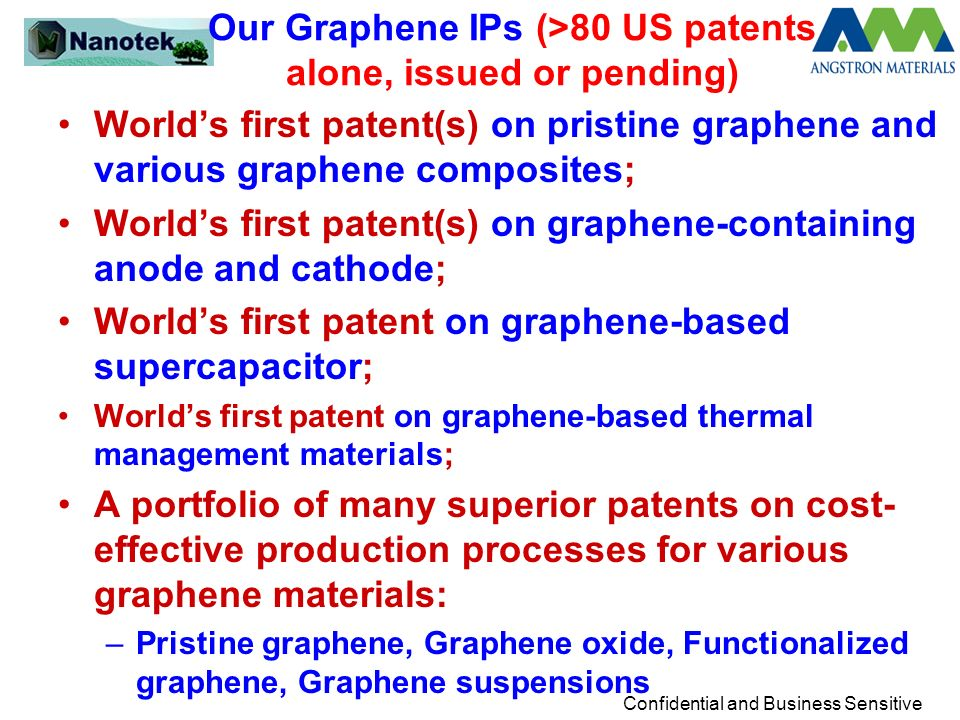 Our Graphene IPs (>80 US patents alone, issued or pending)