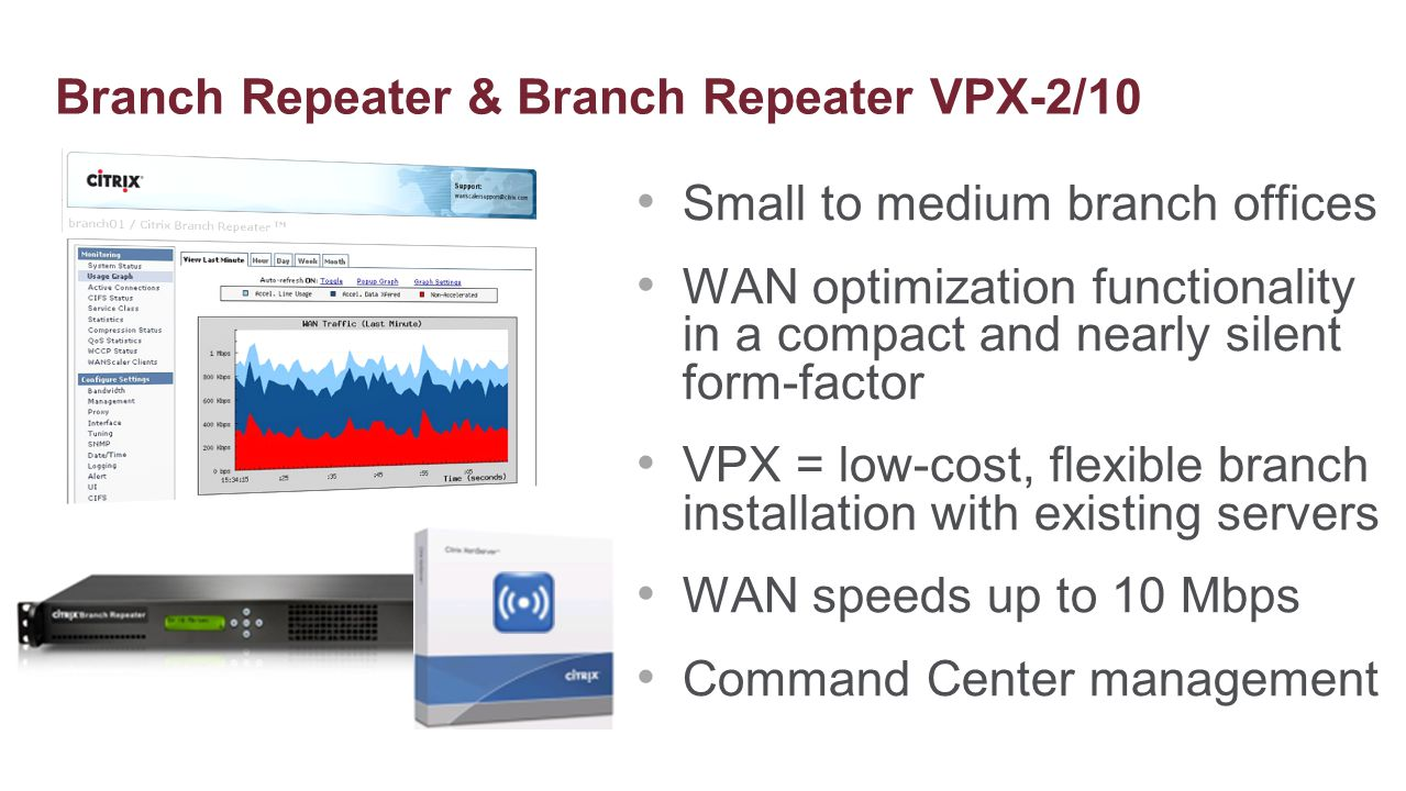 Branch Repeater & Branch Repeater VPX-2/10