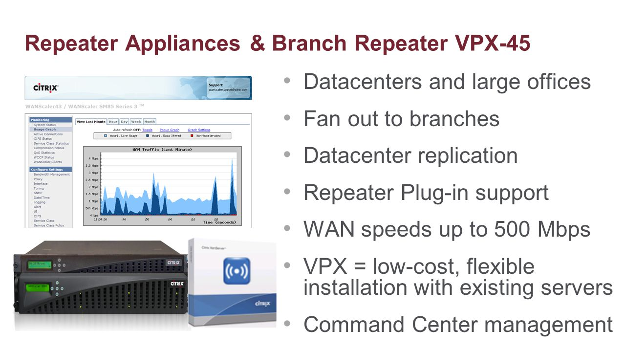 Repeater Appliances & Branch Repeater VPX-45