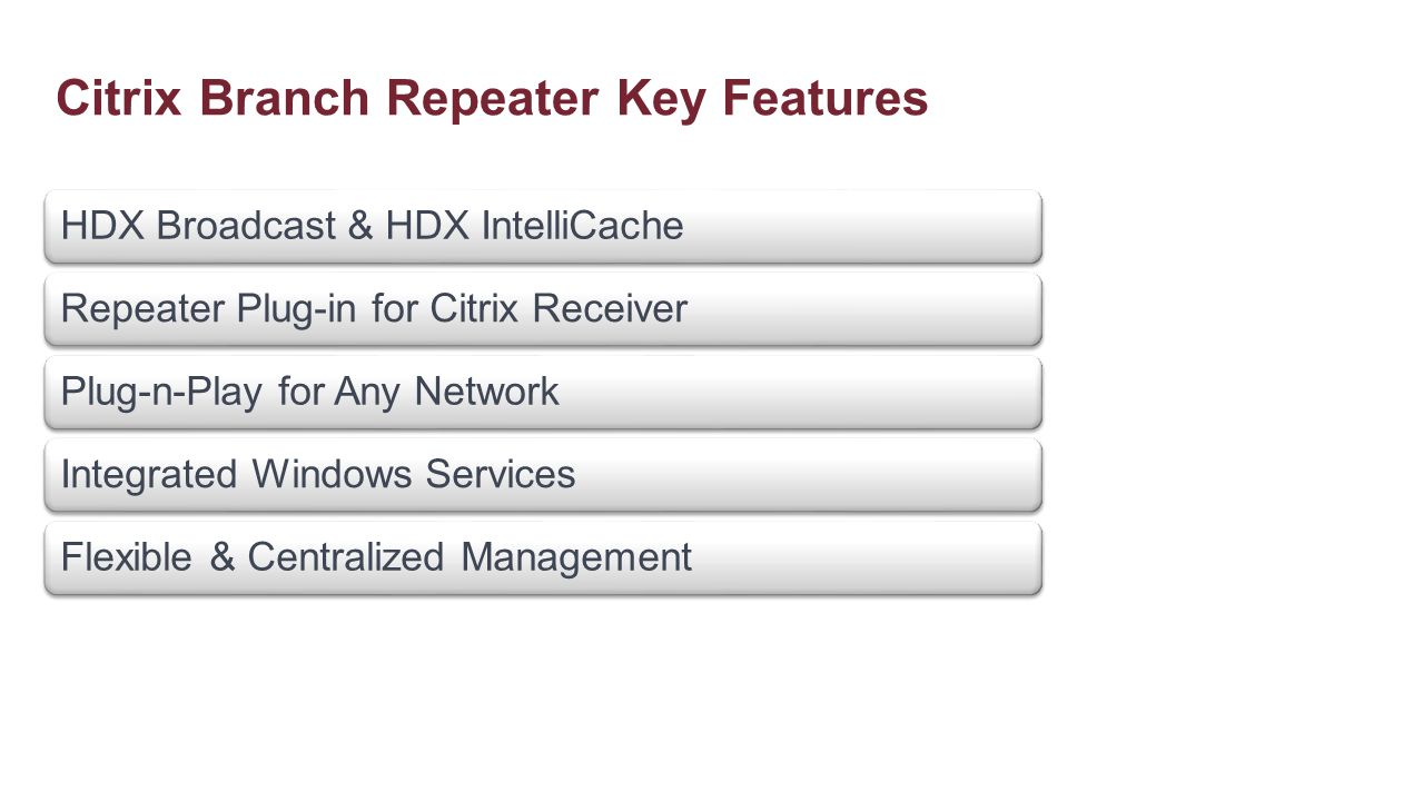 Citrix Branch Repeater Key Features