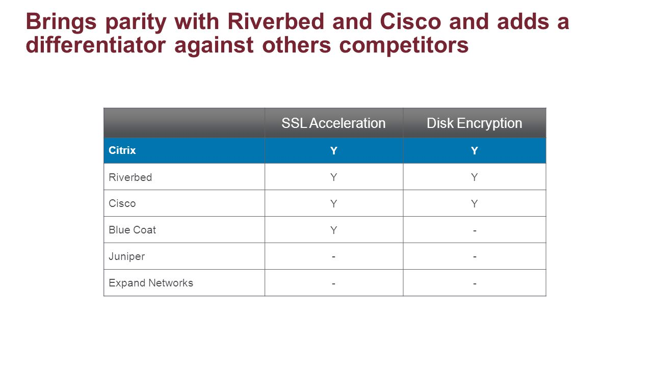 Brings parity with Riverbed and Cisco and adds a differentiator against others competitors