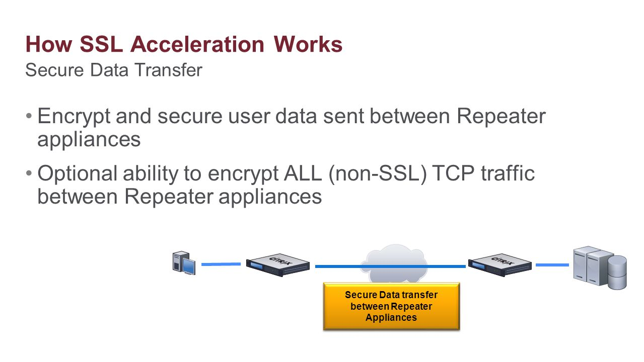 How SSL Acceleration Works