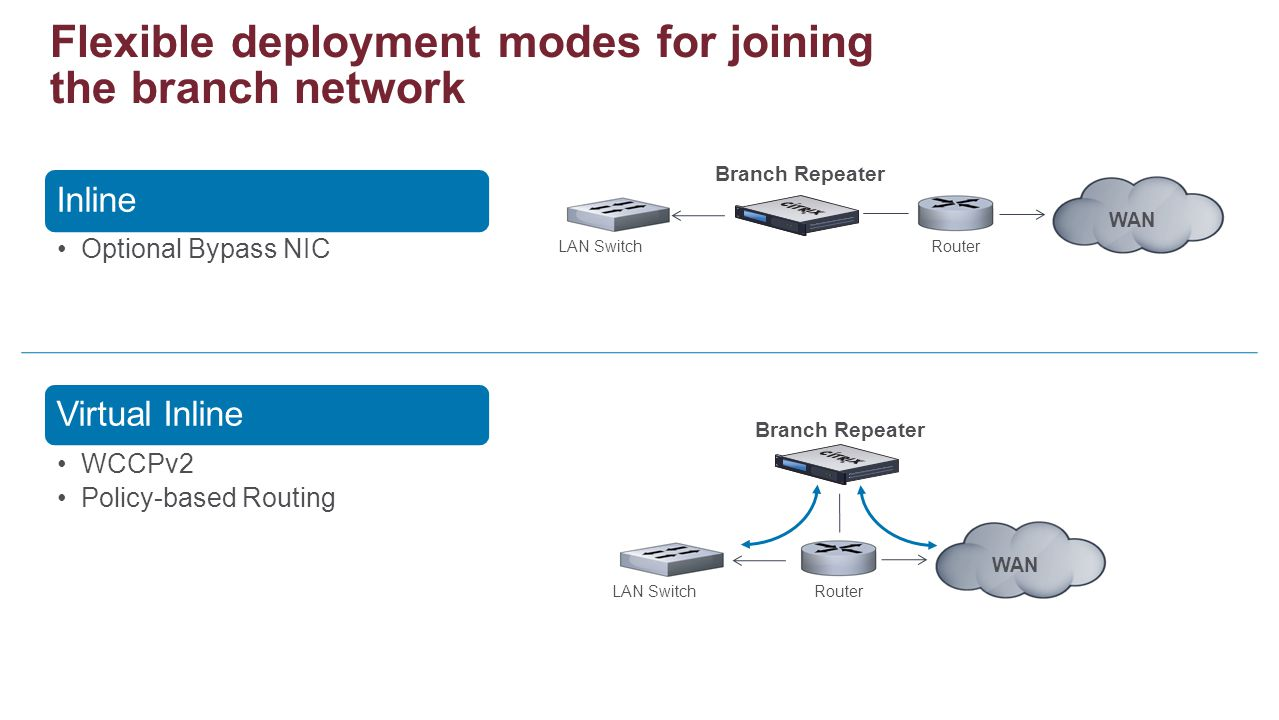 Flexible deployment modes for joining the branch network